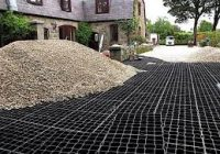 What Type of Gravel Grid is Best for You?