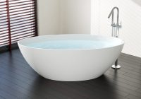 Tips For Choosing The Bathtub That Fits In Your Pocket And The Bathroom?